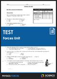 Unit Test - Forces