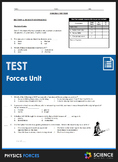 Unit Test - Forces
