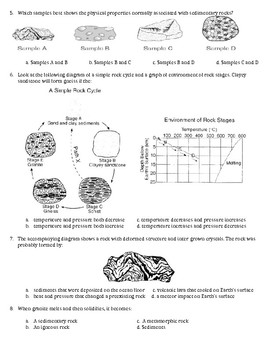 Unit Test: Rocks