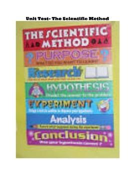 Unit Test- The Scientific Method