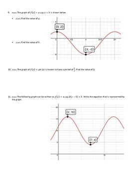 Unit Test- Trigonometry