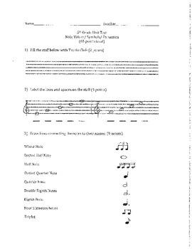 Unit Test on Note Values/Symbols