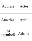 Unit Three ASL Flashcards