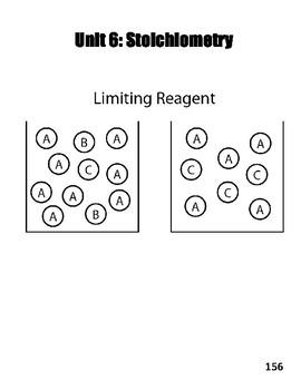 Unit VI: Stoichiometry Workbook