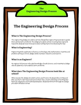 Unit- What is The Engineering Design Process? STEM, STEAM, All Ages