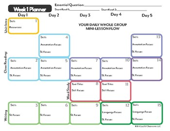 Unit and Weekly Planner for Benchmark Advance Grades 3-6
