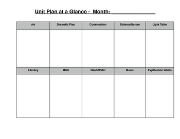 Unit at a glance PreK-K