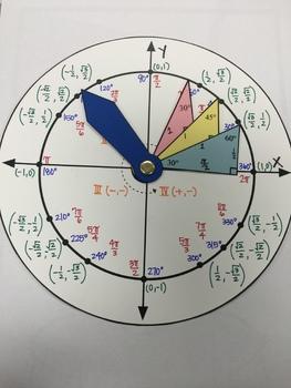 Interactive Unit Circle.