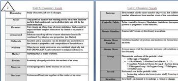 Unit in a Folder: Chemistry