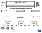 Unit of Inquiry Board-Template