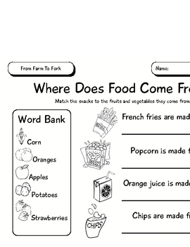 Unit of Inquiry - Food Study - From Farm To Fork - Animal & Plant Food