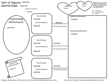 PYP Unit of Inquiry Summary Sheets