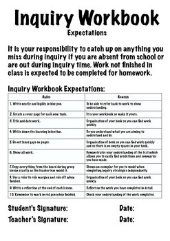 Unit of Inquiry Workbook - Marking and Expectations
