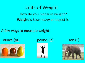 Unit of Weight