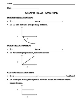 Unit on Graphing:  Graphing Relationships notes