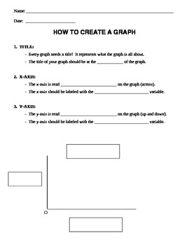 Unit on Graphing:  Notes on how to create a graph