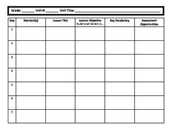 Plan Of Study Template from ecdn.teacherspayteachers.com