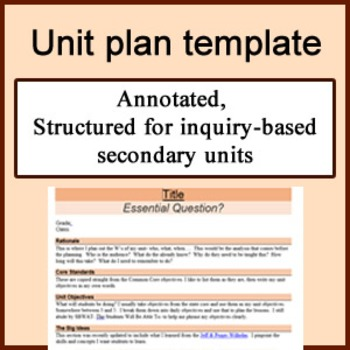 Unit plan template for secondary teachers, inquiry-based, annotated