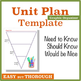 Unit Plan Template (Graphic Organizer)