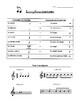 Unité - La musique (French Unit Plan - Music)