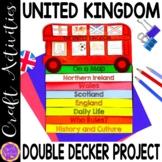 United Kingdom flip book and hat craft activity