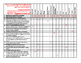 United States Cabinet: Department Roles and Responsibilities Chart