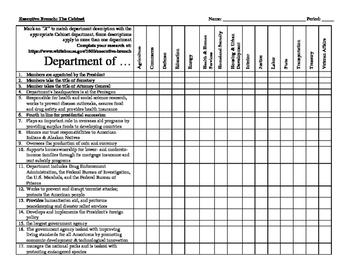 United States Cabinet: Department Roles and Responsibiliti