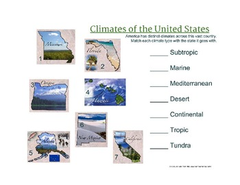 United States Climate Match