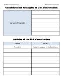 United States Constitution Mini-Research Activity