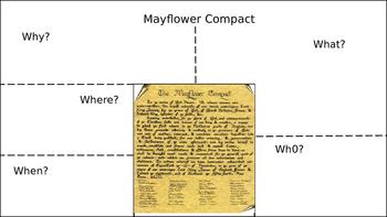 United States Document Analysis