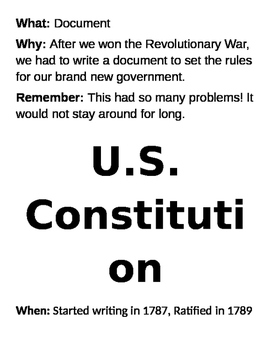 United States Documents Timeline Posters Civics Review