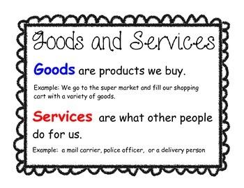 United States Economy Posters