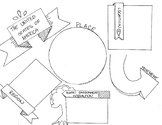 United States Five Themes of Geography Sketch Notes