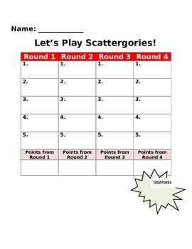 United States Geography Scattergories ~ End of Year Fun Review ~ Editable Game