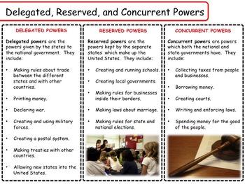 United States - Government & Civics - Unit 1 - Federalism
