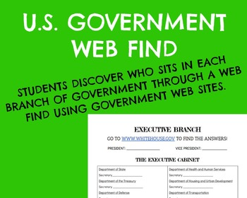 United States Government Web Find
