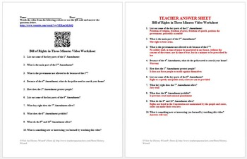United States Government in Four Minutes Video Worksheet Collection