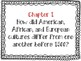 United States History Essential Questions and Common Core