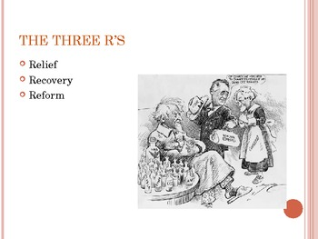 United States History: FDR and the New Deal