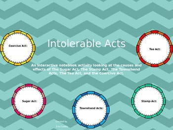 United States History: Intolerable Acts