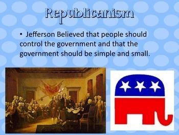 United States History Jefferson Era Powerpoint