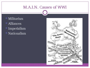 United States History: World War I and the Homefront