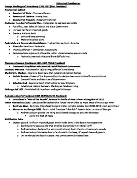 8th grade United States History year end review