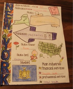 United States doodle notes and interactive notebook