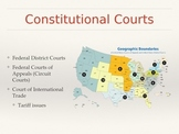 United States Judicial Branch & Supreme Court