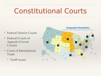 United States Judicial Branch & Supreme Court