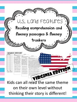 United States Land Features Virginia fluency and comprehen