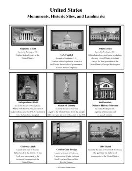United States National Monuments, Historic Sites, and Landmarks