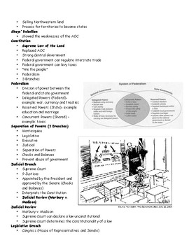 United States History Regents Review Packet with US Regents Pictures