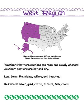 United States Regions Posters